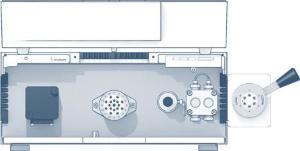 Preparative HPLC system, prep LC premier